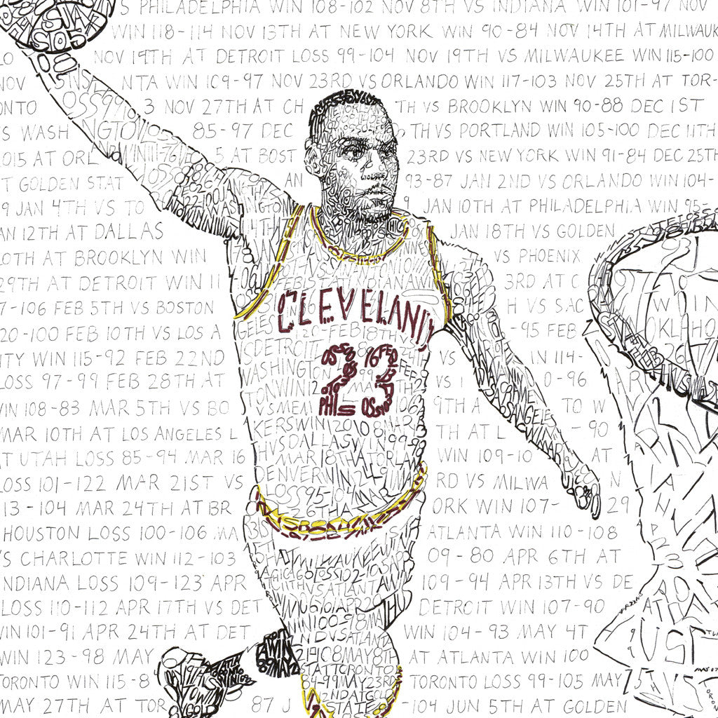 Cleveland Cavaliers – LeBron James Wall Art Poster Print
