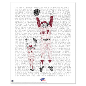 1980 Philadelphia Phillies World Series Poster