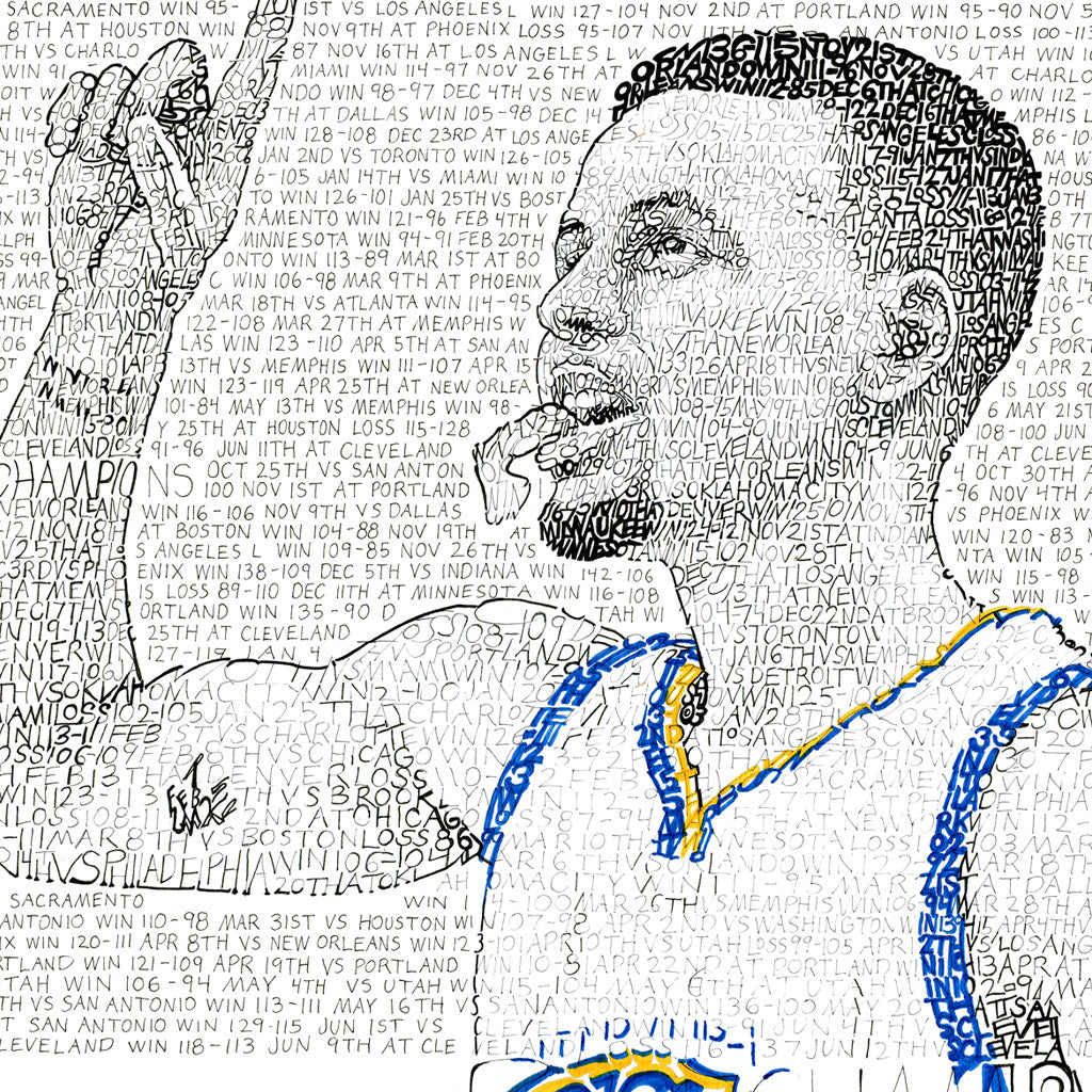 Golden State Warriors Steph Curry Wall Art Poster Print