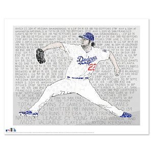 Los Angeles Dodgers Clayton Kershaw Poster