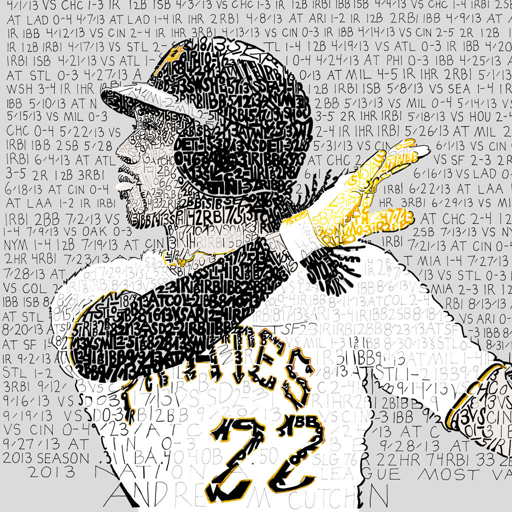 Pittsburgh Pirates Andrew Mccutchen Poster
