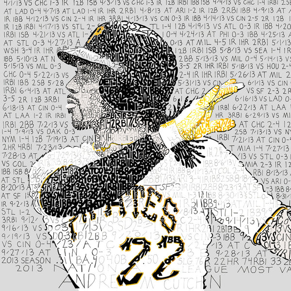 Andrew Mccutchen Word Art Poster Pittsburgh Pirates Gifts Amp Decor