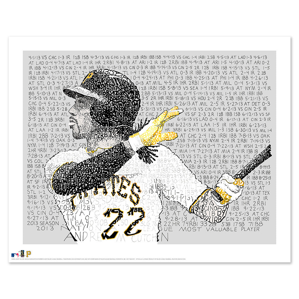 Pittsburgh Pirates Andrew Mccutchen Wall Art