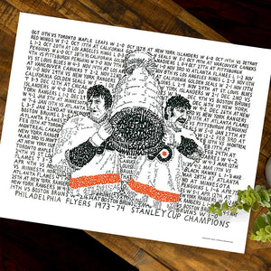 Philadelphia Flyers Word Art by Dan Duffy