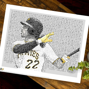 Pittsburgh Pirates Andrew Mccutchen Decor