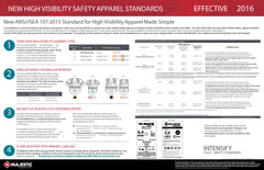 HVSA High Visibility Safety Apparel Standards 2016