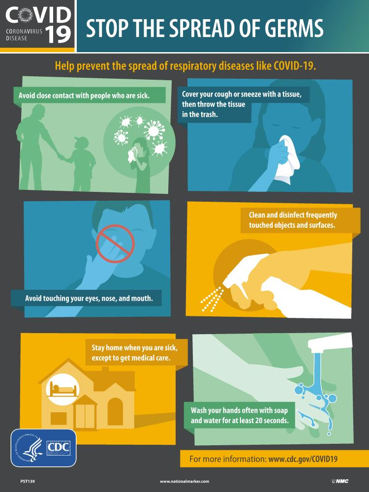 PST139 STOP THE SPREAD OF GERMS POSTER