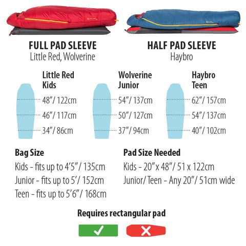 Big Agnes Kids Sleeping Bag Sizing Guide-All Out Kids Gear