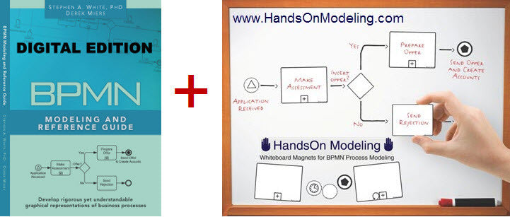 BPMN Modeling Guide Digital WITH FREE BPMN TEMPLATES