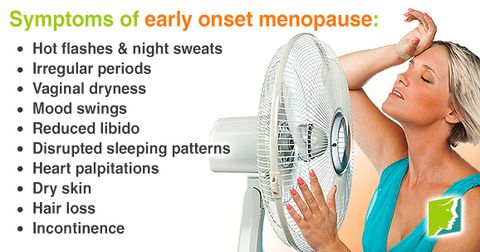 The Menopause Phase yet Simple Prevention 12