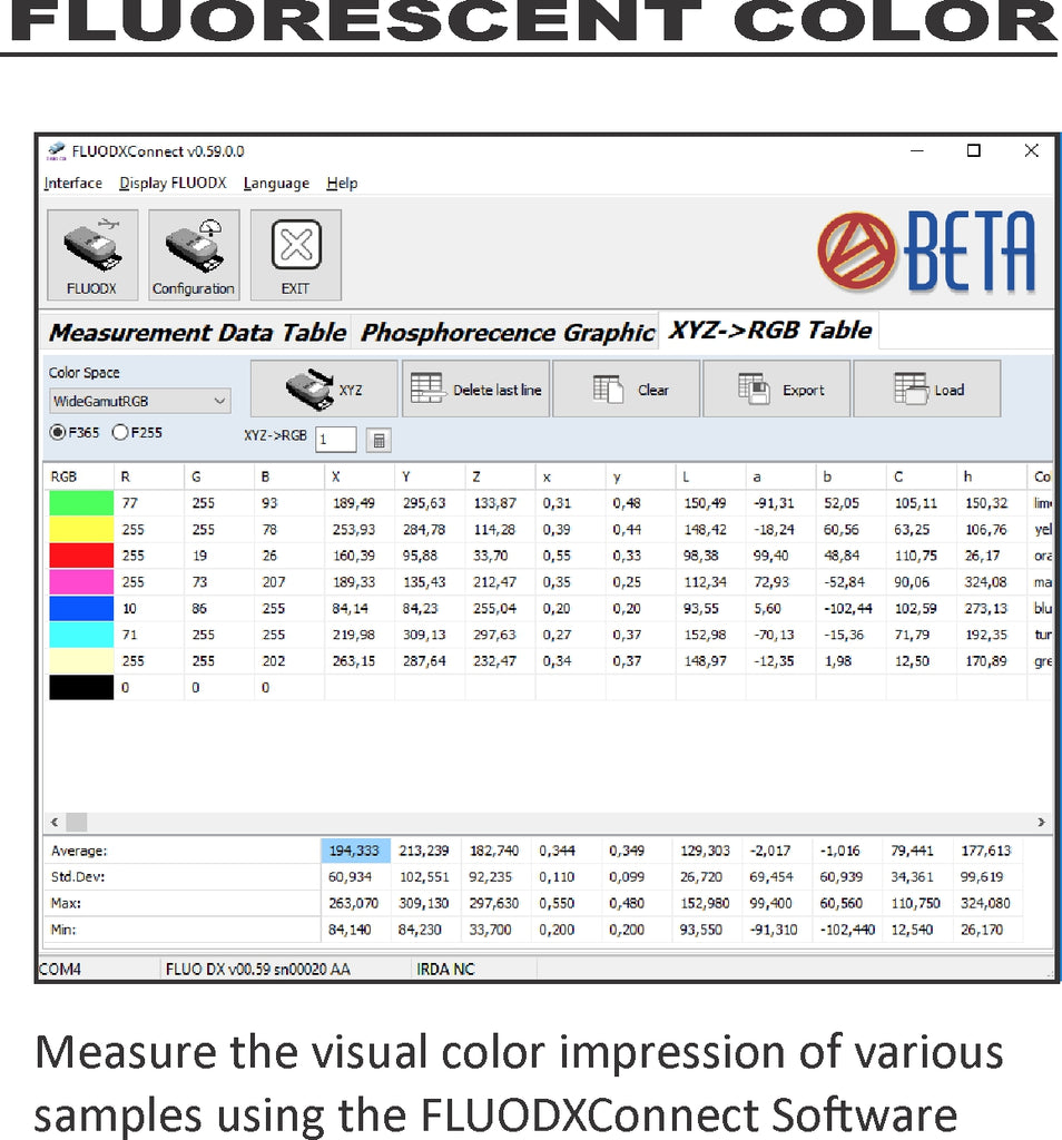BETA FLUO ADVANCED / Invisible UV Ink Densitometer / Colorimeter Measure UV Ink Density & Other Print Production Parameters for Better Process Control