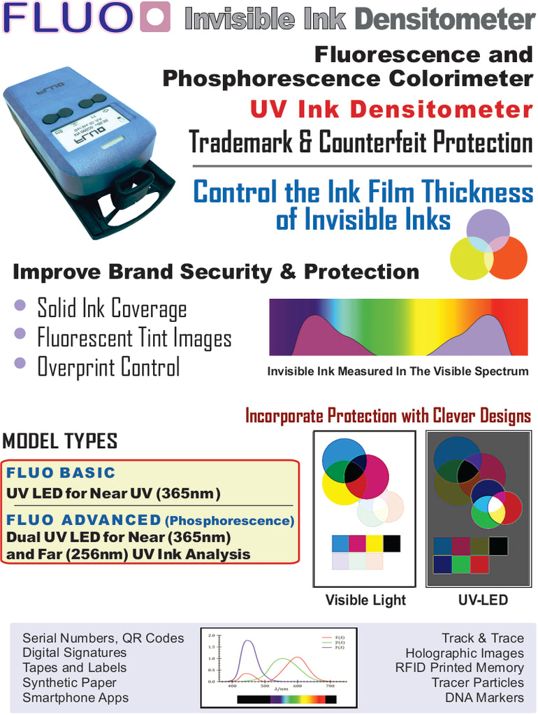 BETA FLUO - Invisible UV Ink Densitometer / Colorimeter