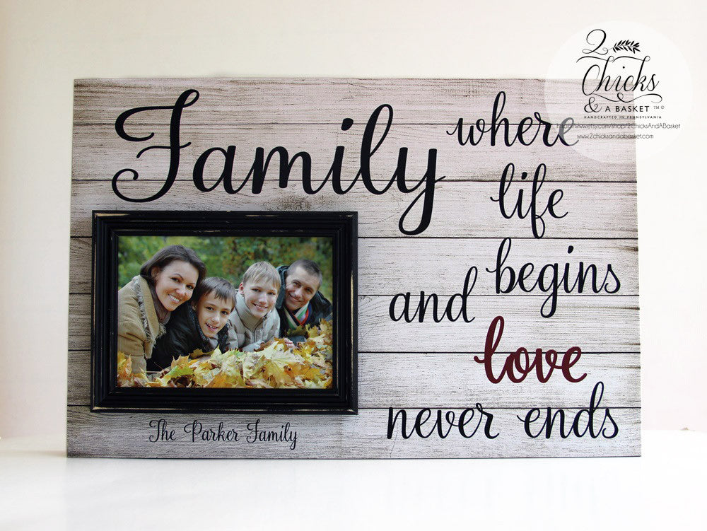 Family Where Life Begins And Love Never Ends Frame, Family Picture ...