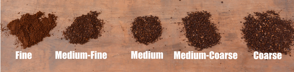 ground coffee in various grind sizes