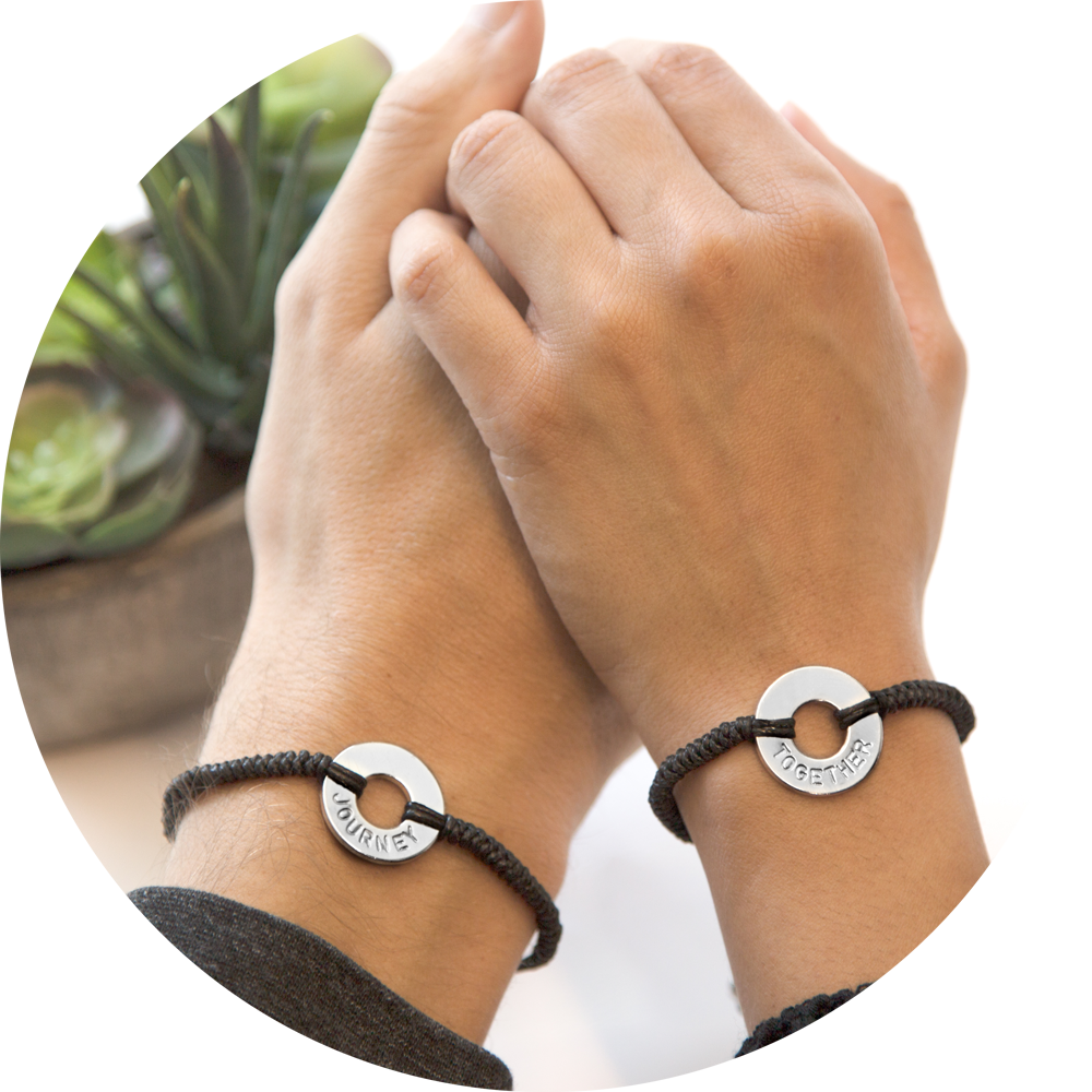MyIntent products for couples