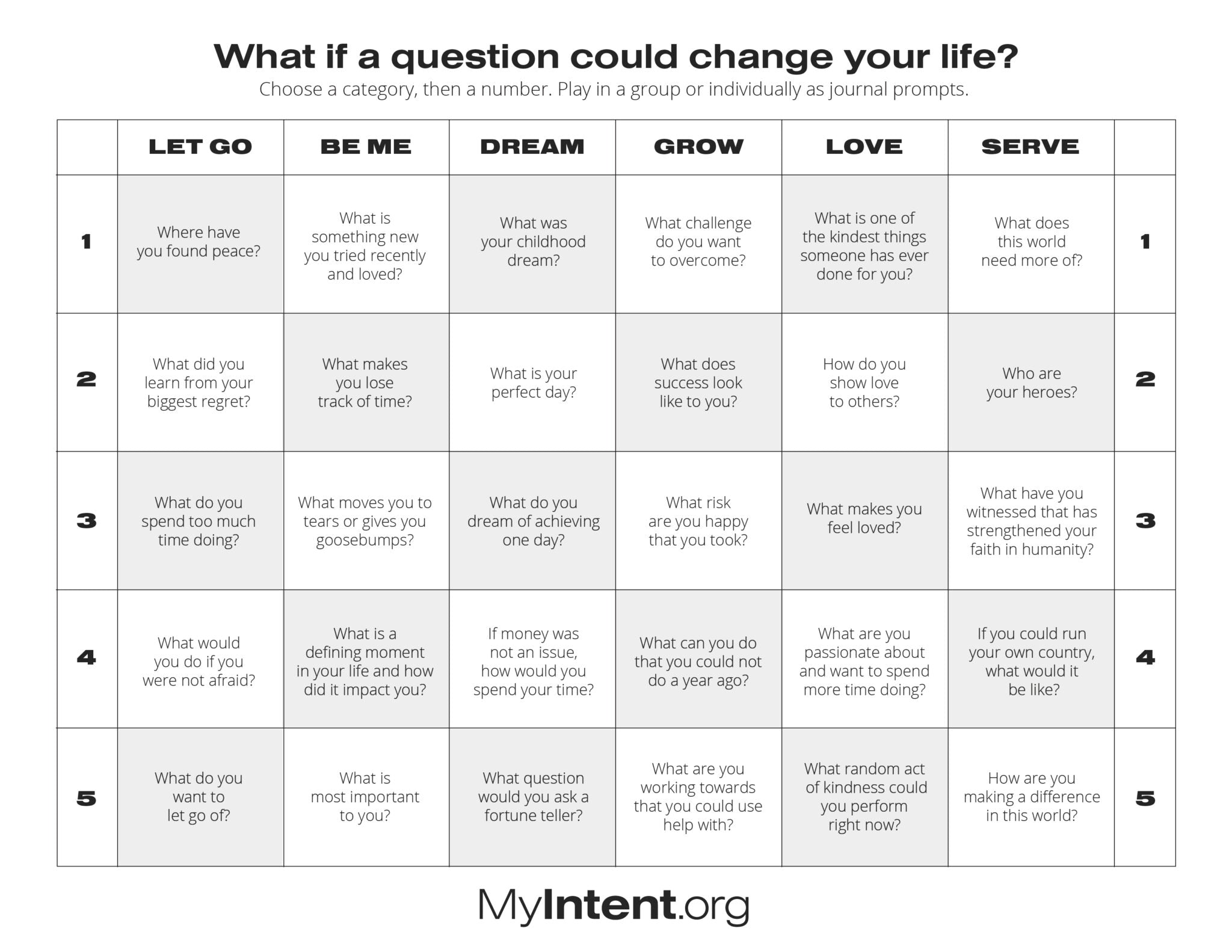 MyIntent's Mindful Questions to help you find a word