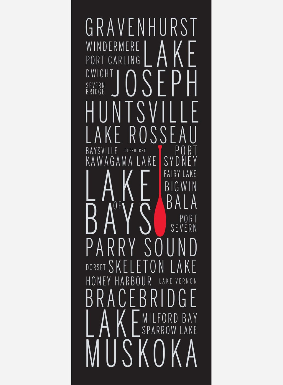 Muskoka Cottage Country Names