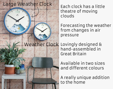 Weather Clocks with moving clouds