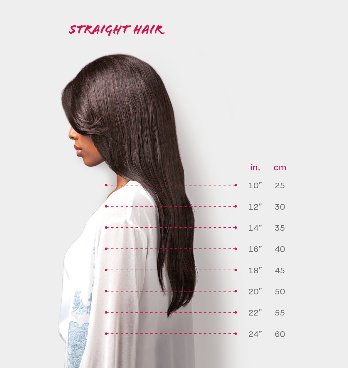 Hair Length Guide - Straight Hair