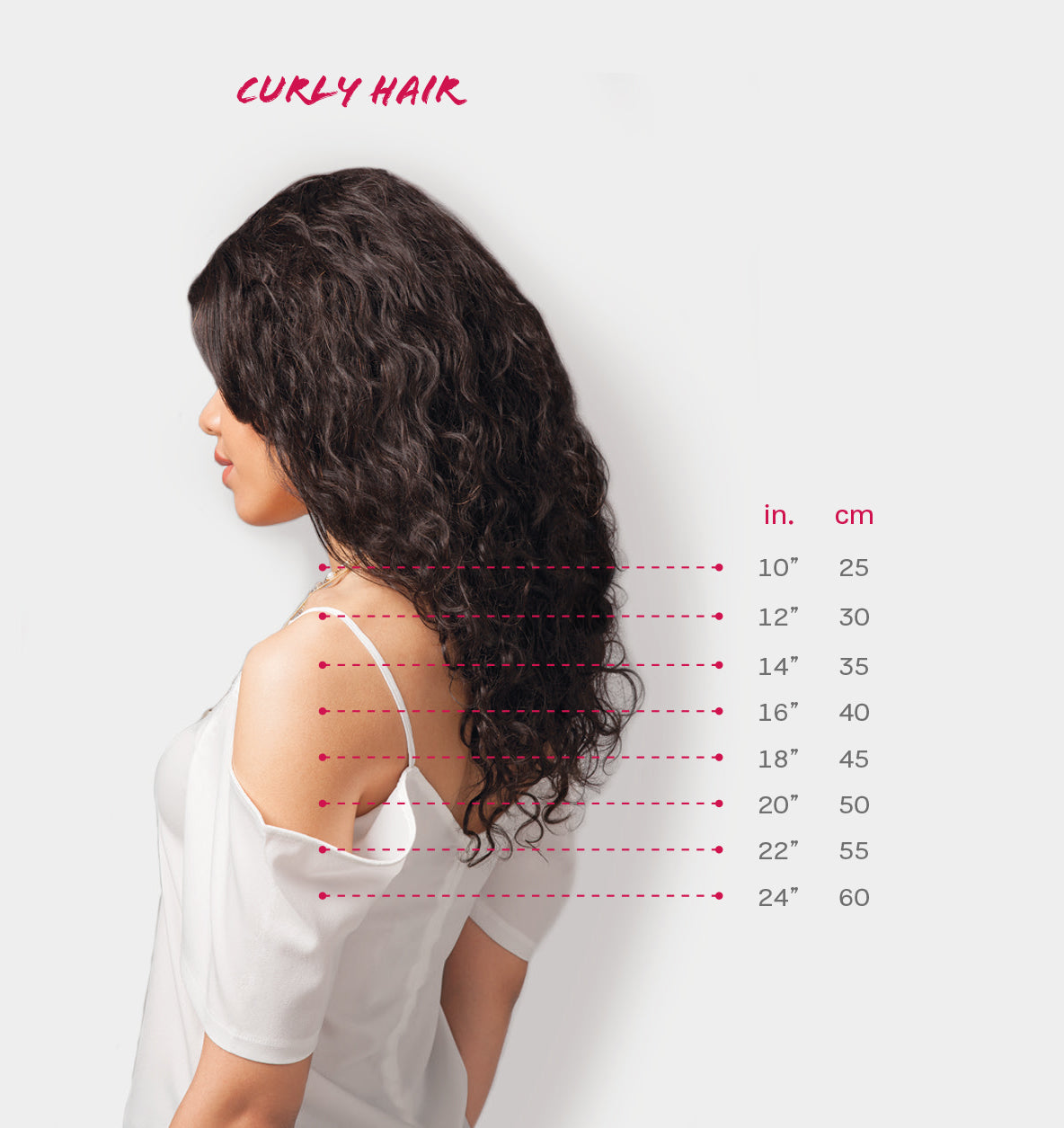 Hair Length Guide - Curly Hair