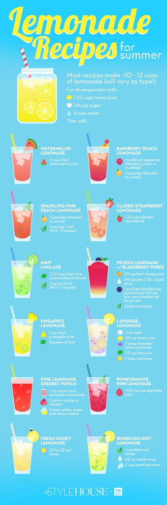 12 Simple Lemonade Recipes