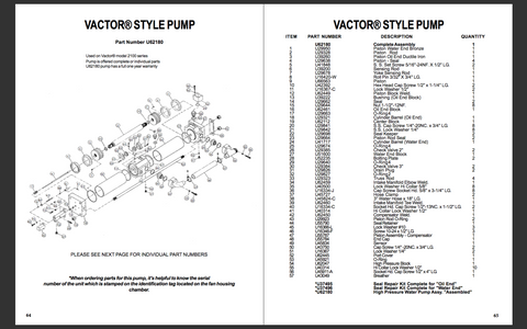 Vactor Style Industrial Pump Replacement Parts