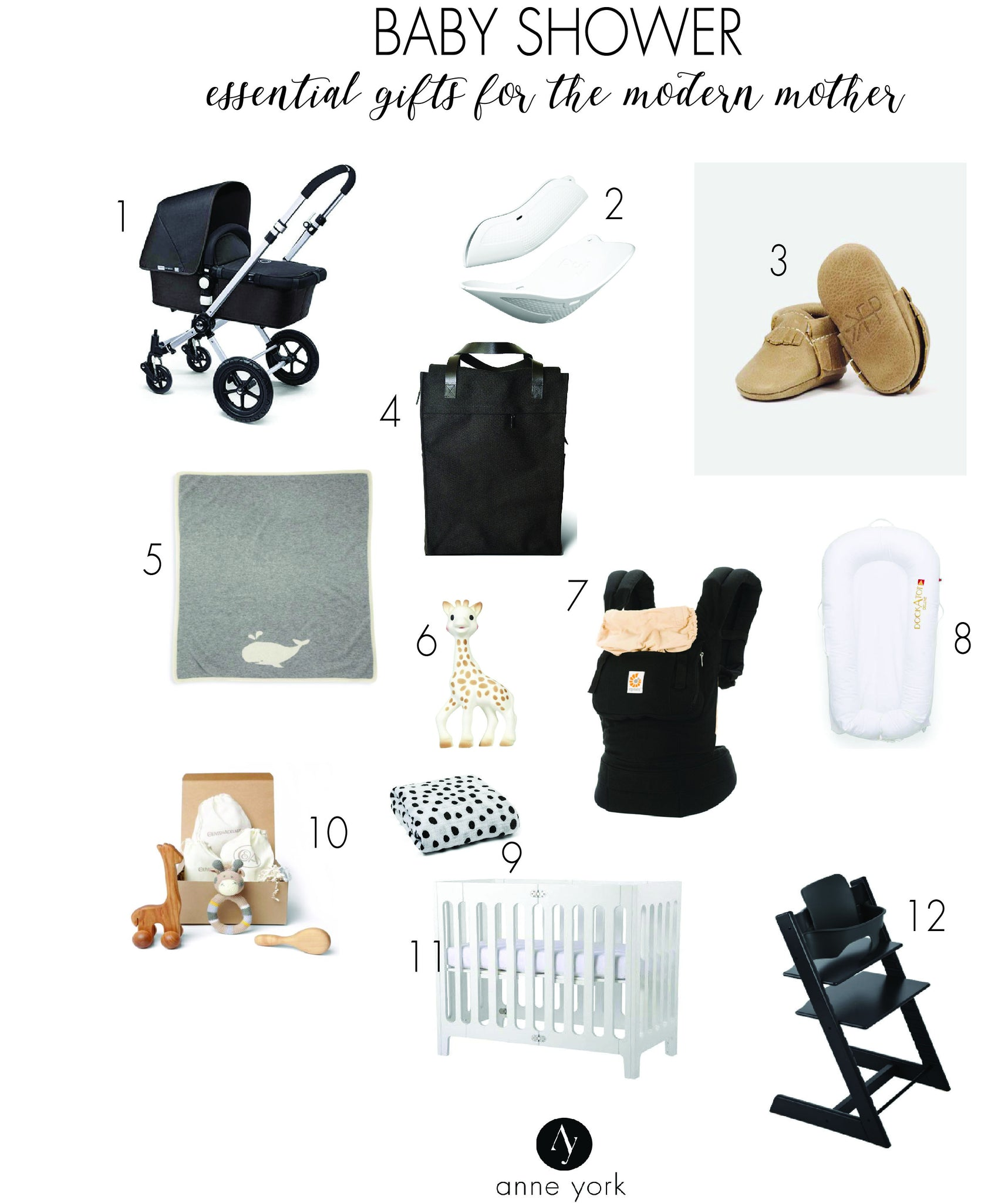 Baby Shower Essential Gifts for the Modern Mother