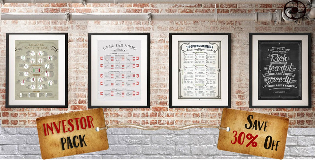 stock market prints. Japanese candlesticks, Top Options Strategies, stock market posters. stock market gift