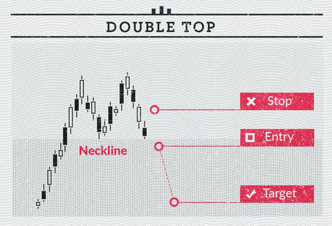 CLASSIC CHART PATTERNS - QUOTATIUM - 6