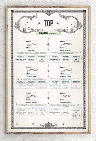 stock market option poster