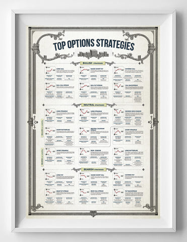 TOP OPTIONS STRATEGIES