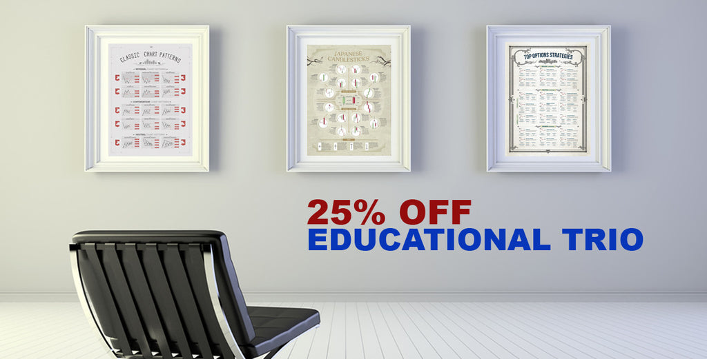 EDUCATIONAL TRIO - stock market poster, forex poster, trading poster