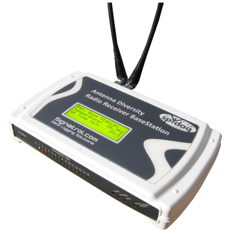 spYdaq MODBUS Base Station