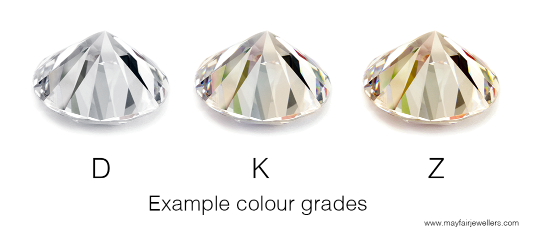 Example GIA diamond colour grades