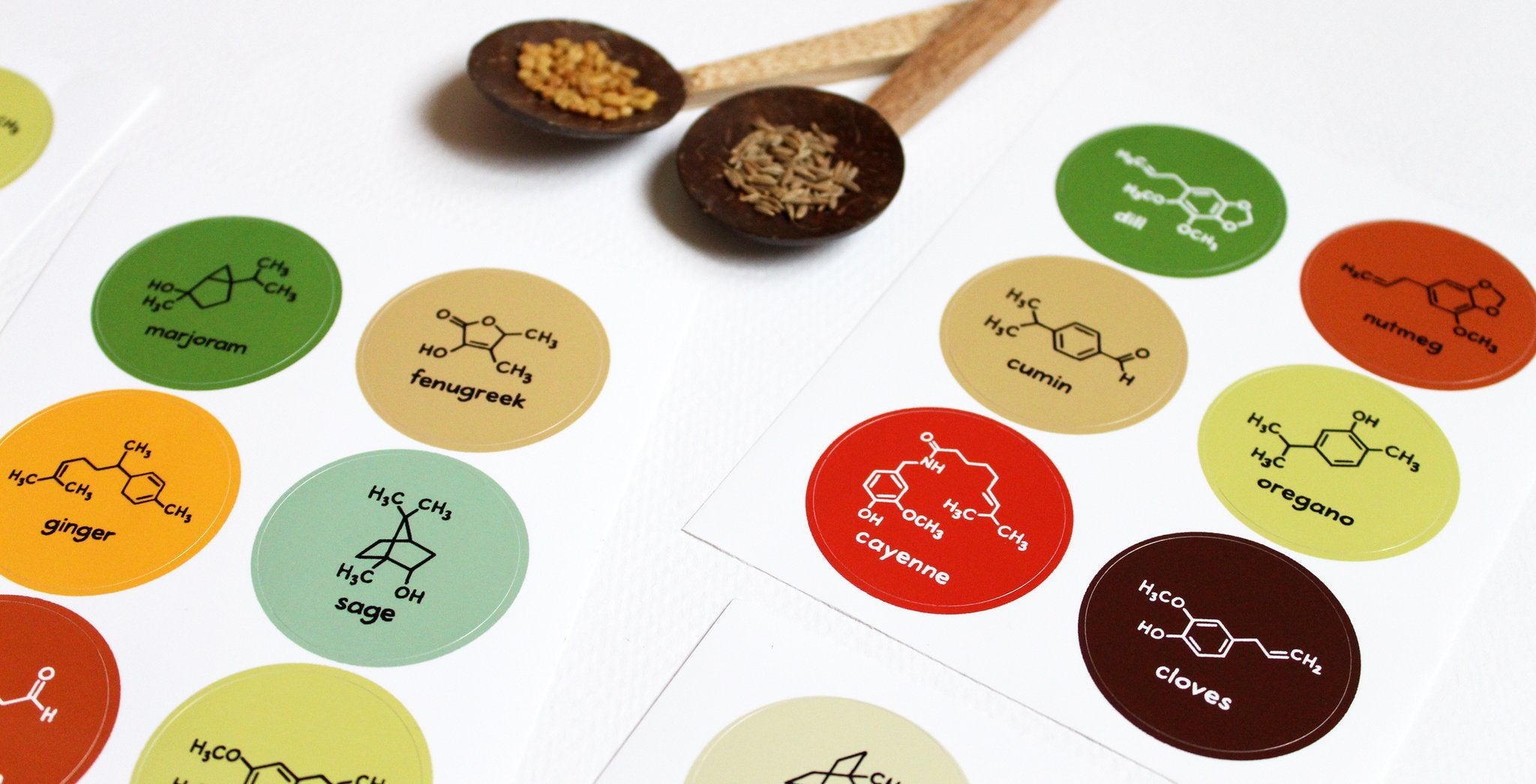 Molecule Spice Labels