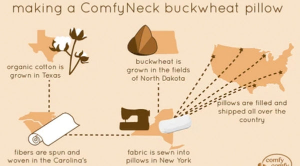 Making a ComfyNeck buckwheat pillow