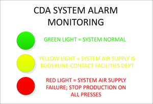 CDA System Alarm Monitoring Sign - Signs & Decals by SalaGraphics