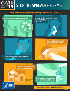 Coronavirus Stop the Spread of Germs CDC Information Poster English or Spanish