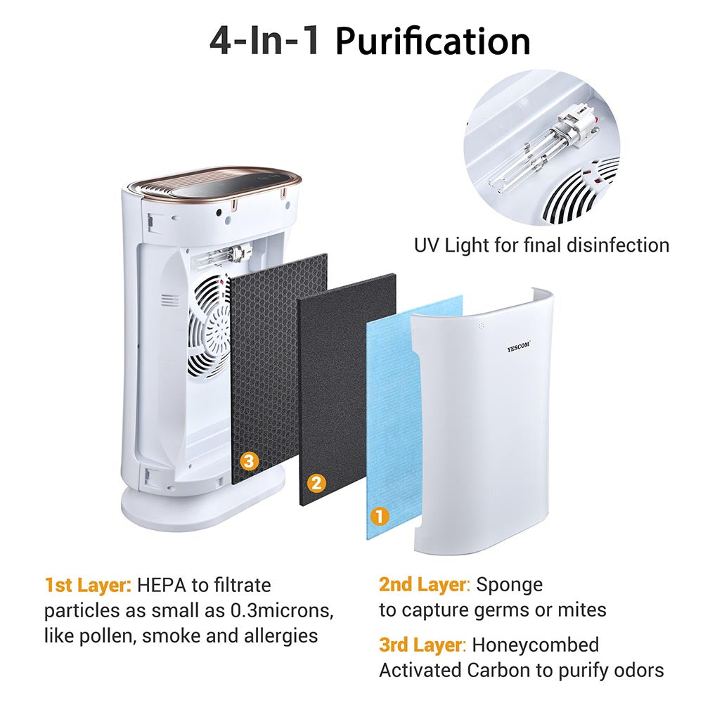 Yescom 35W Air Purifier HEPA Filter Activated Carbon Anionic Odor Remover