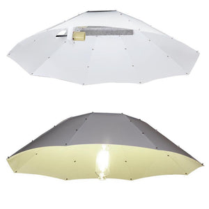 "Yescom 2-Pack Grow Light Reflector Hood 42"" Umbrella HPS MH Hydroponic"