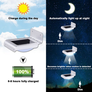 Yescom LED Solar Powered Light Motion Activated Sensor Security