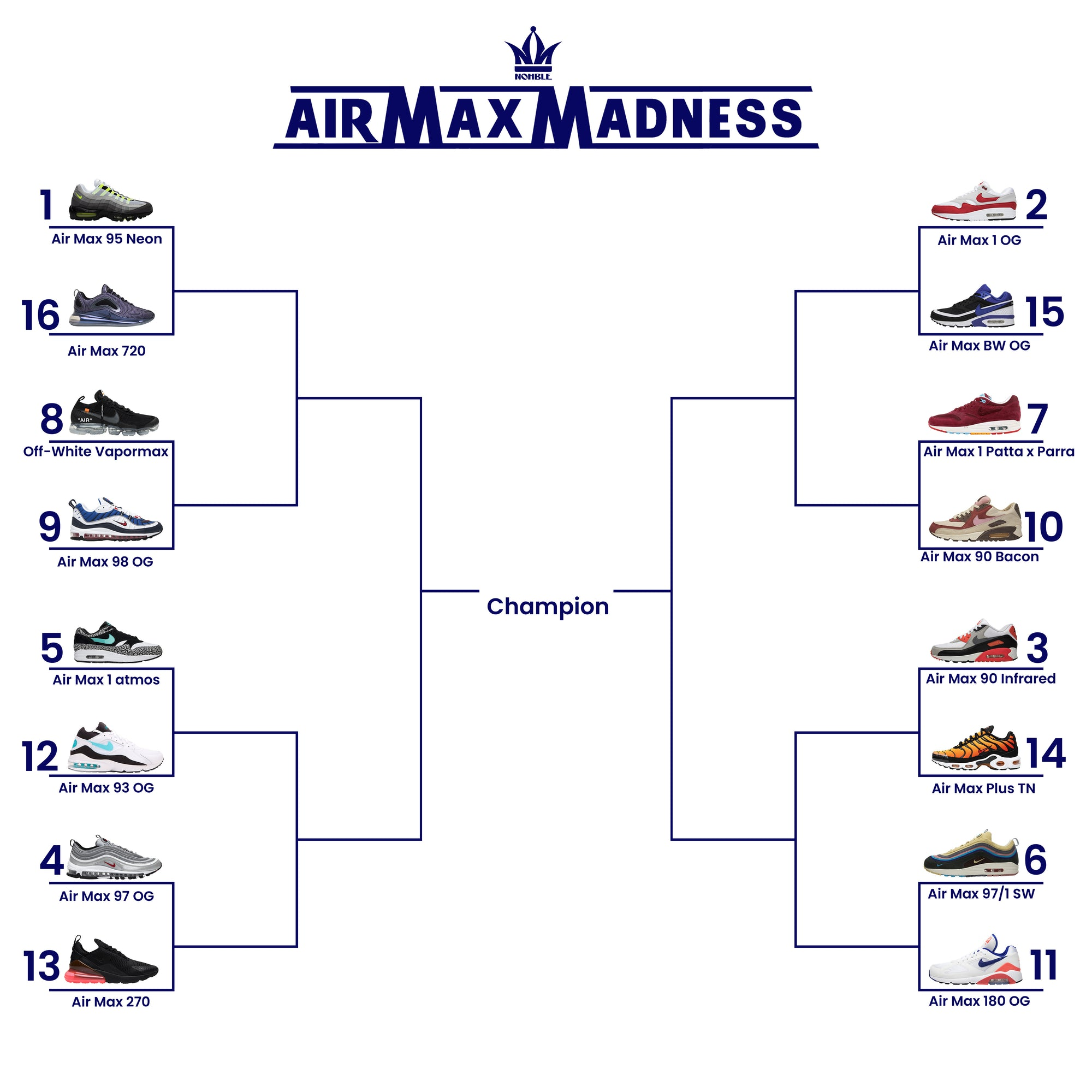 Announcing The Air Max Madness Tournament!