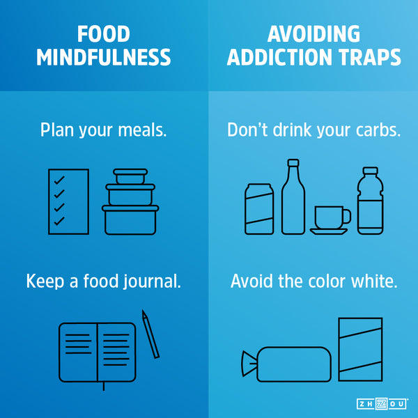 Food Mindfulness Infographic