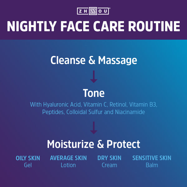 Zhou Nutrition Nightly Face Care Routine