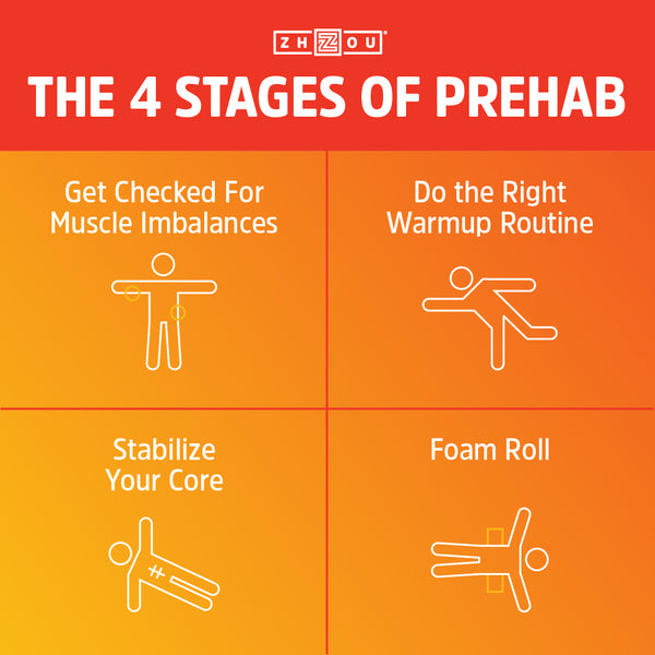 The 4 Stages of Prehab | Zhou Nutrition