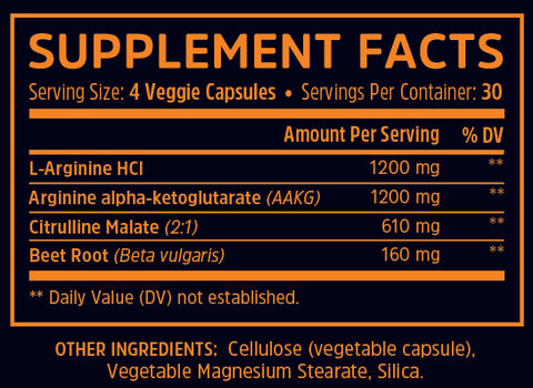 Zhou Nutrition N.O. Pro Supplement Facts