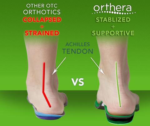 Why choose orthotic inserts over insoles?