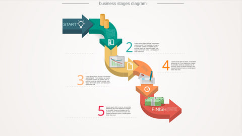 Business stages diagram