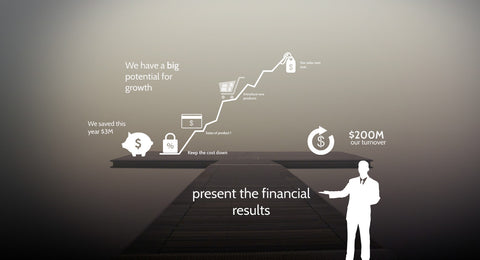 Financial results with Prezi template