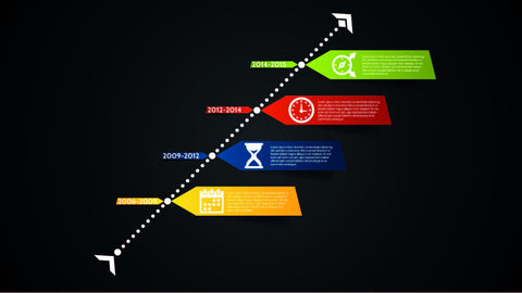 Colorful timeline Prezi template